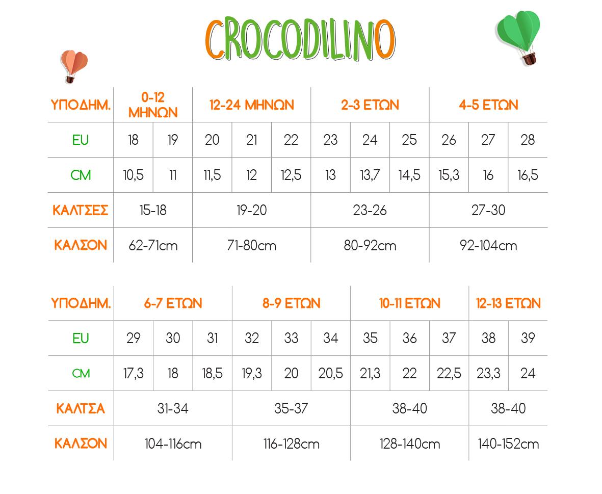 Μεγεθολόγιο Crocodilino